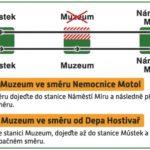 Muzeum A: částečné uzavření nástupiště – směr Nemocnice Motol