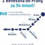 Nové spěšné vlaky do Benešova a Kutné Hory i prodloužení městské linky do Hostivaře