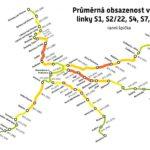 Kvalitnější vlaky v PID? Vytváříme podmínky pro zlepšení eSka v následujících deseti letech